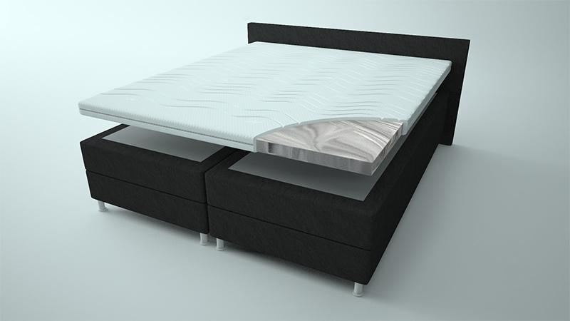 Pantera® Koudschuim topdekmatras 'Soft' met THERMOCOOL™ matrashoes 120x190