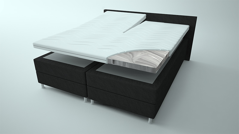 Split Pantera® koudschuim 'Medium' topdekmatras met THERMOCOOL™ matrashoes 120x210