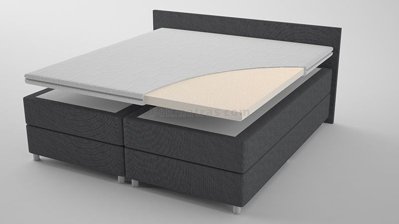 Talalay® Latex topdekmatras Supreme